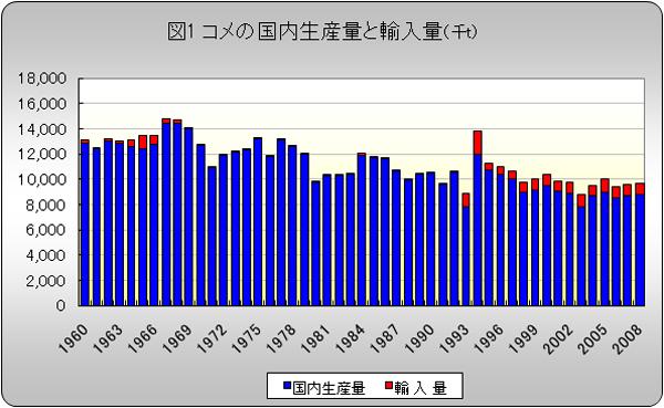 米の輸入量.jpg